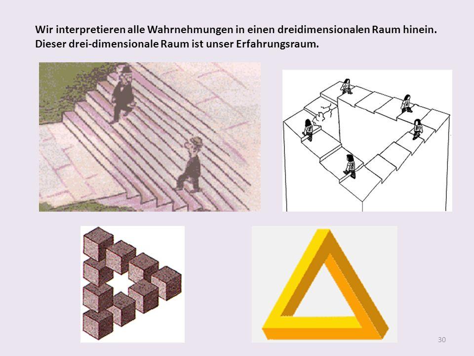 Wir interpretieren alle Wahrnehmungen in einen dreidimensionalen Raum hinein.
