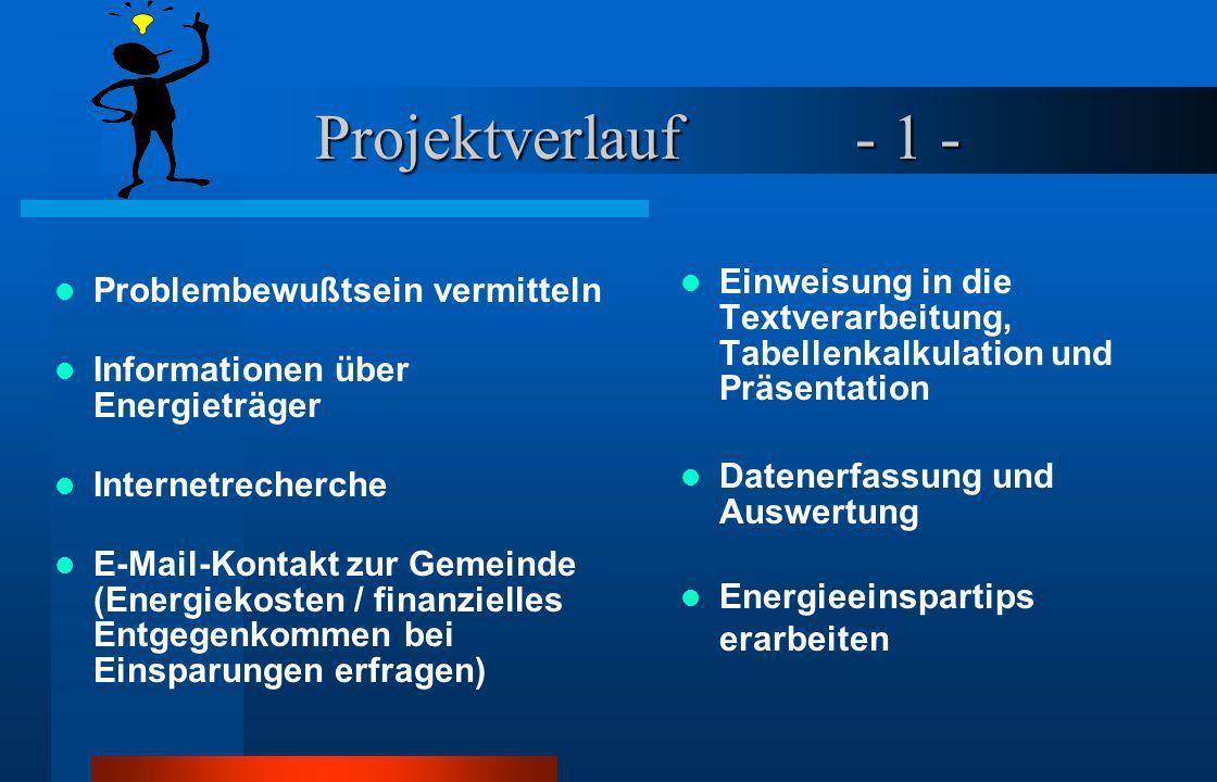 Projektverlauf - 1 - Einweisung in die Textverarbeitung, Tabellenkalkulation und Präsentation.