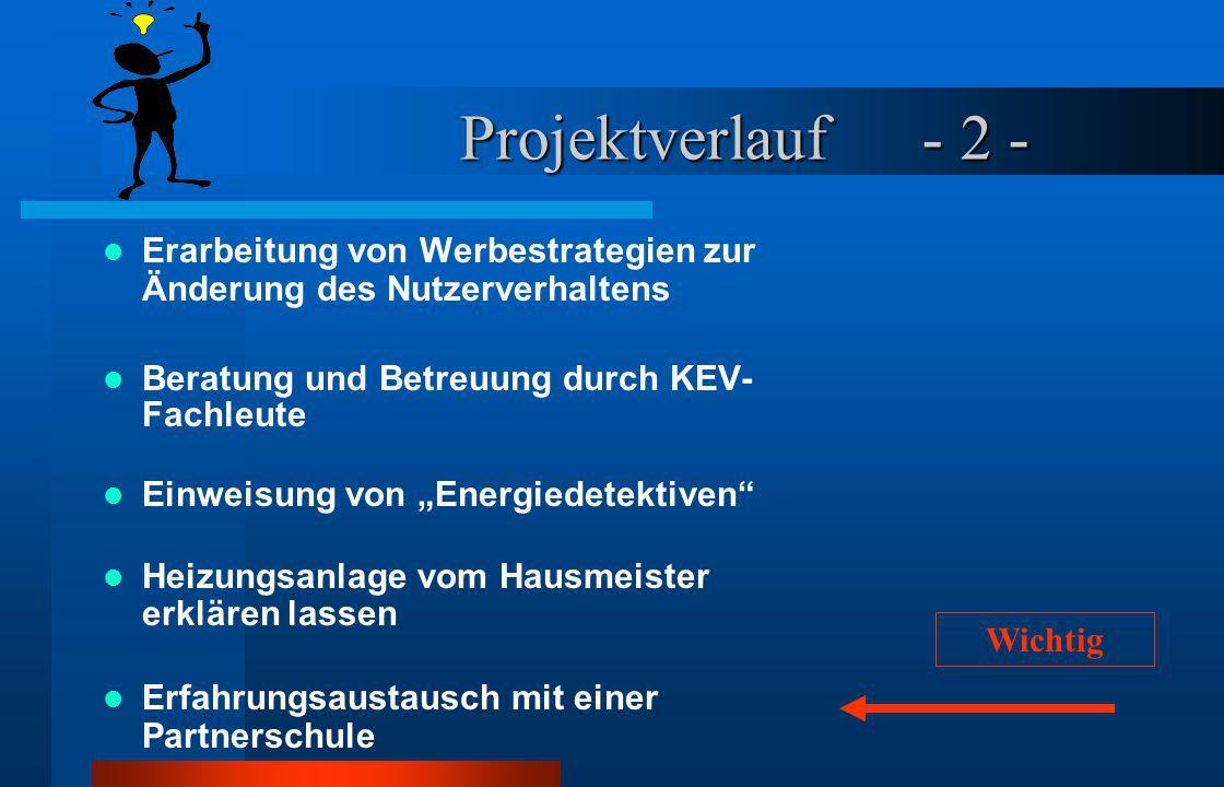 Projektverlauf - 2 - Erarbeitung von Werbestrategien zur Änderung des Nutzerverhaltens. Beratung und Betreuung durch KEV-Fachleute.
