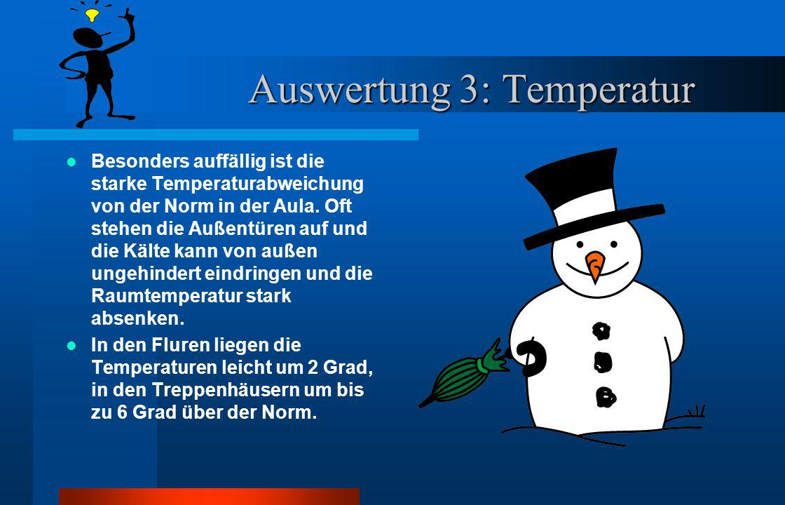 Auswertung 3: Temperatur