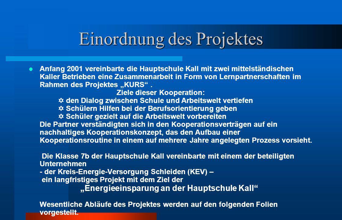 Einordnung des Projektes