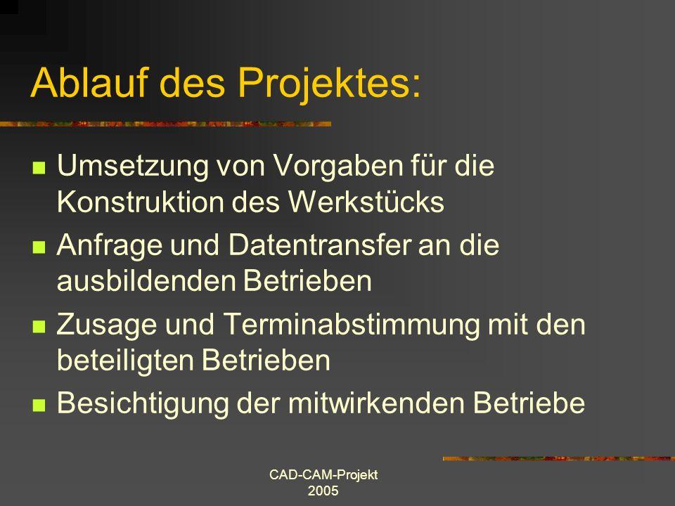 Ablauf des Projektes: Umsetzung von Vorgaben für die Konstruktion des Werkstücks. Anfrage und Datentransfer an die ausbildenden Betrieben.