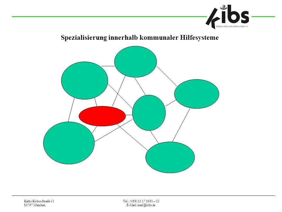 Spezialisierung innerhalb kommunaler Hilfesysteme