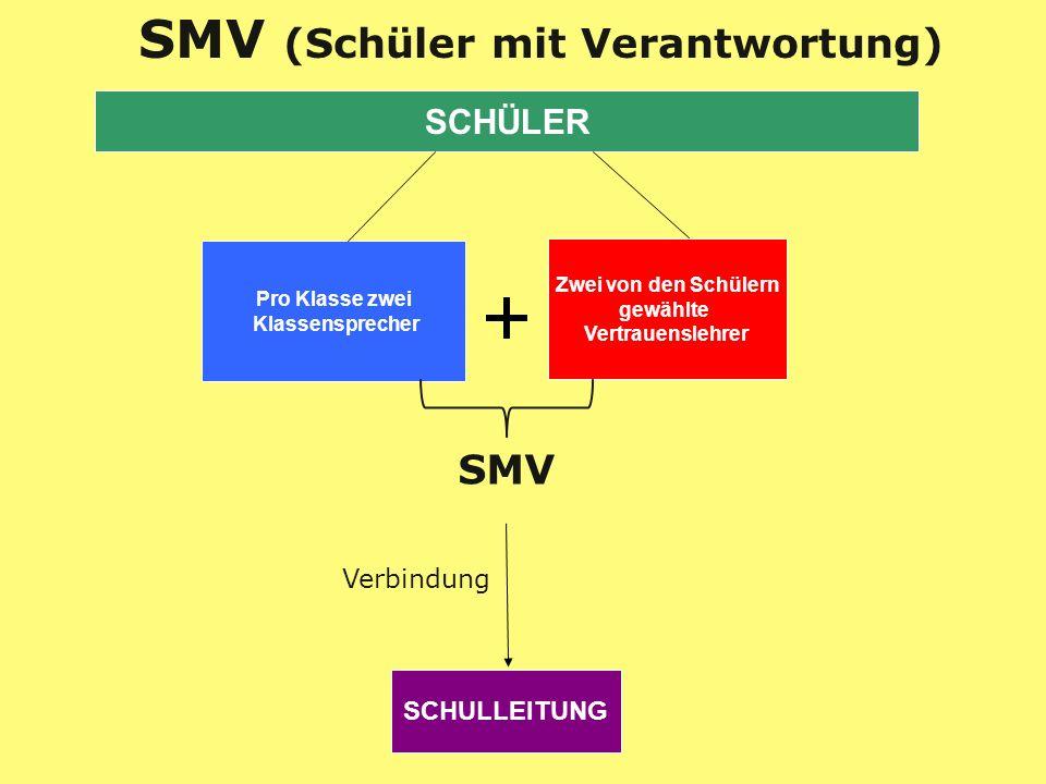 SMV (Schüler mit Verantwortung)