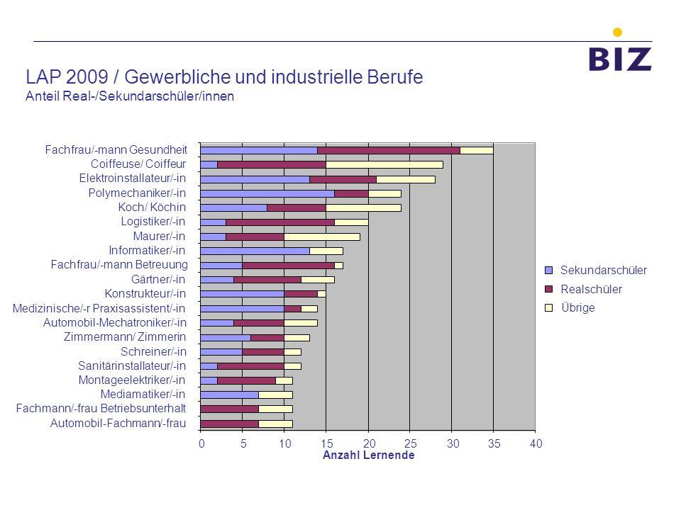 LAP 2009 / Gewerbliche und industrielle Berufe