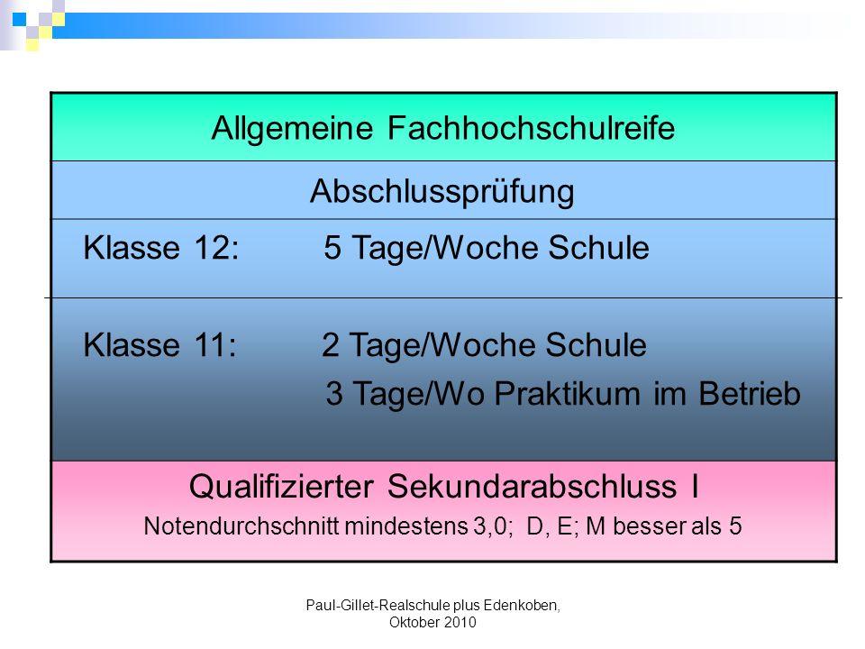 Allgemeine Fachhochschulreife Abschlussprüfung