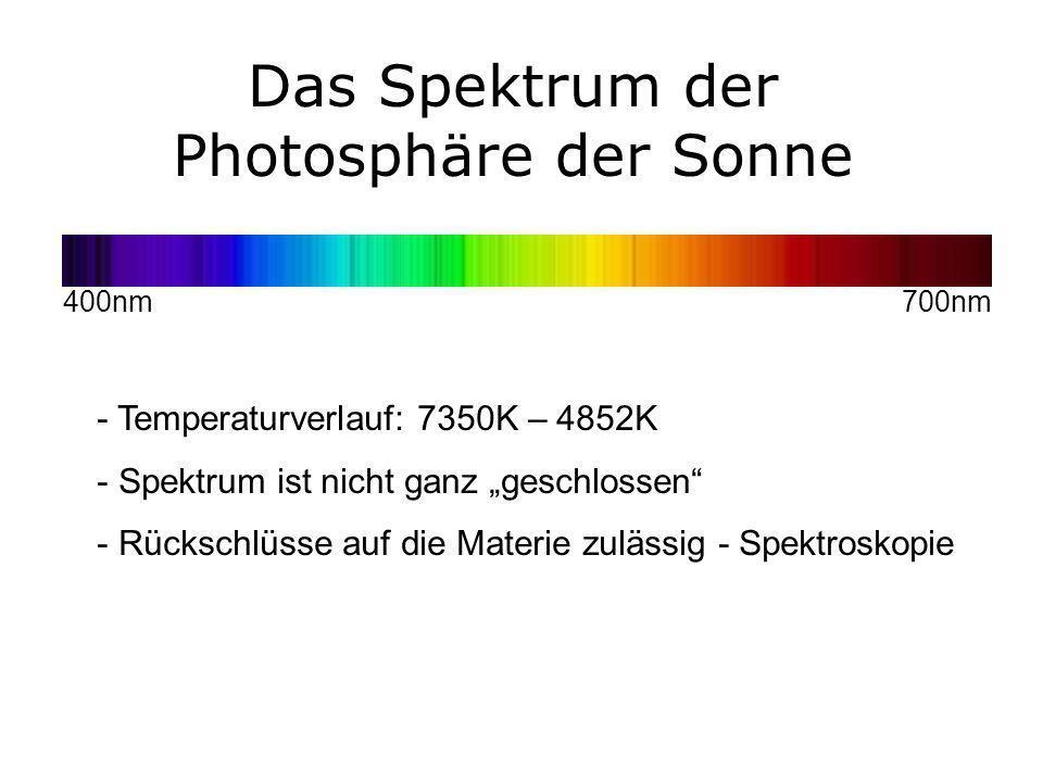 Das Spektrum der Photosphäre der Sonne