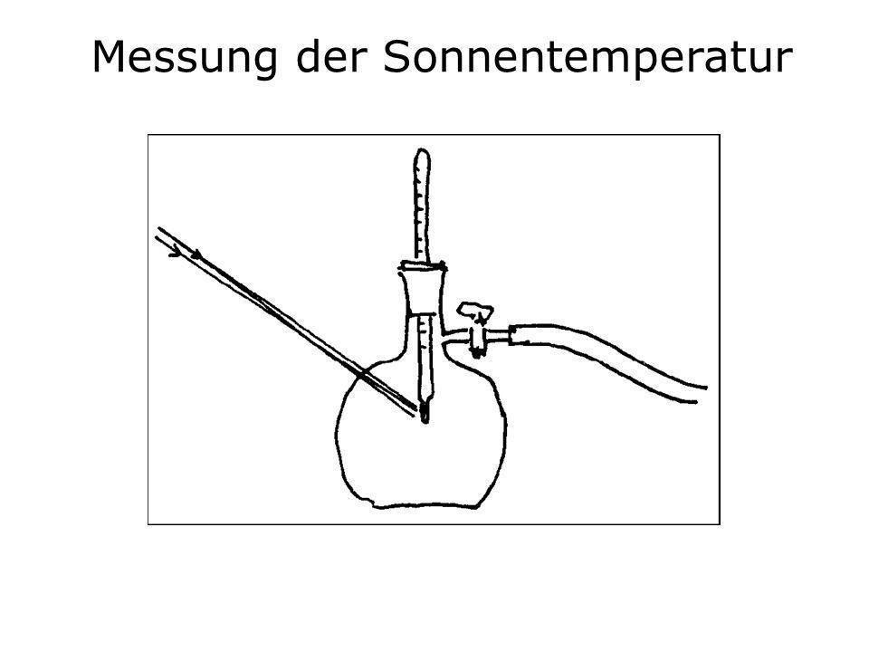 Messung der Sonnentemperatur