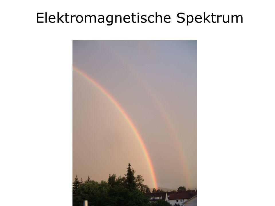 Elektromagnetische Spektrum