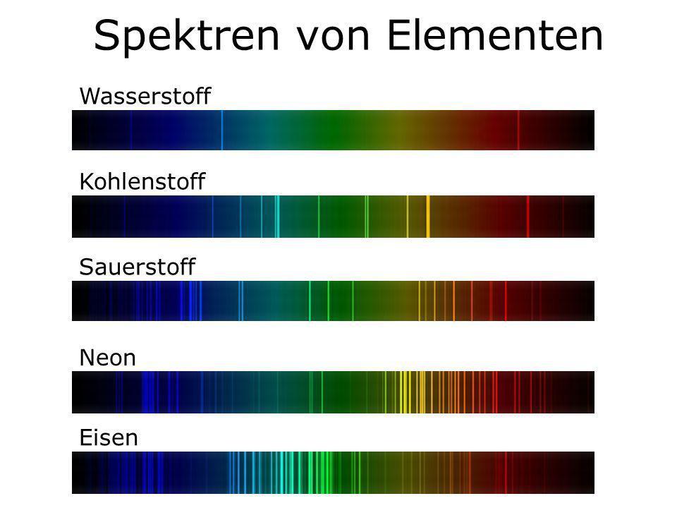 Spektren von Elementen