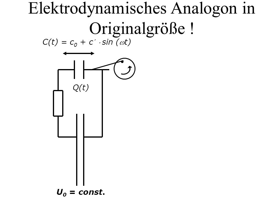 Elektrodynamisches Analogon in Originalgröße !