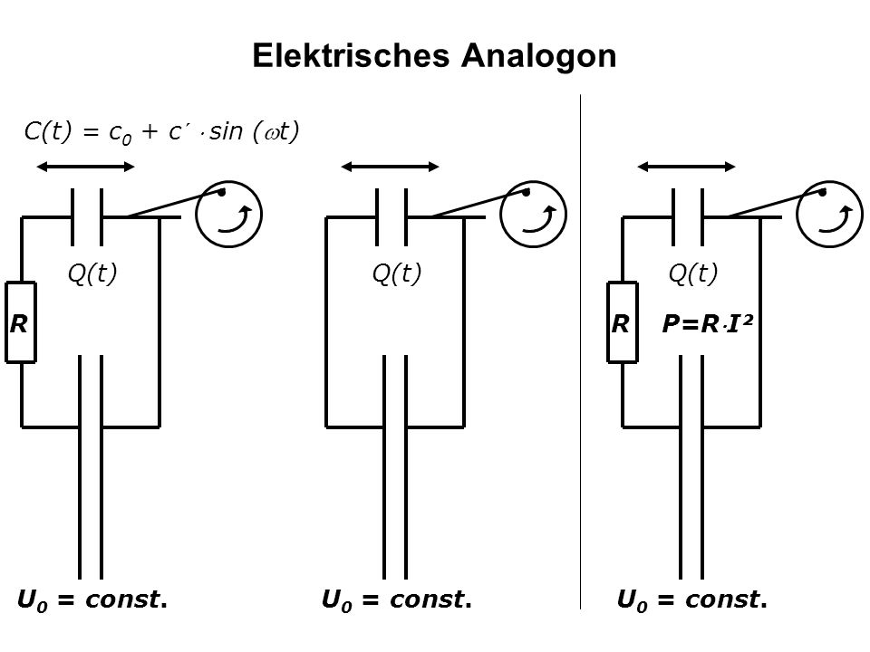 Elektrisches Analogon