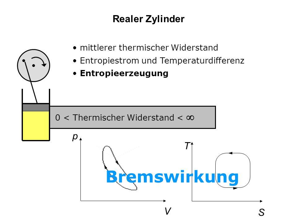 Bremswirkung Realer Zylinder p T V S mittlerer thermischer Widerstand
