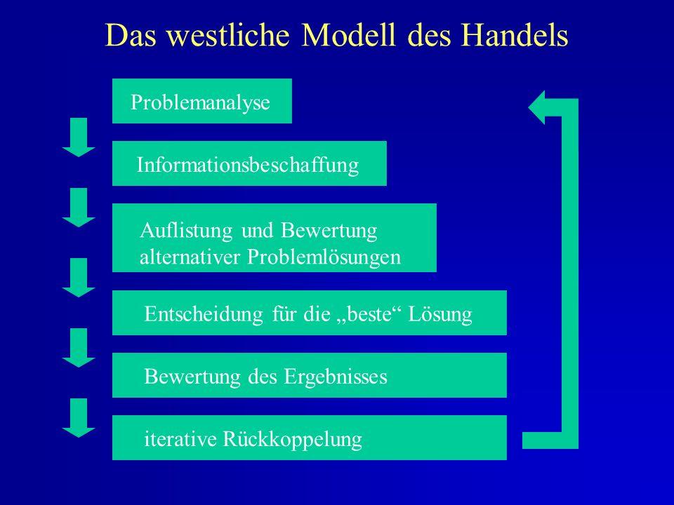 Das westliche Modell des Handels