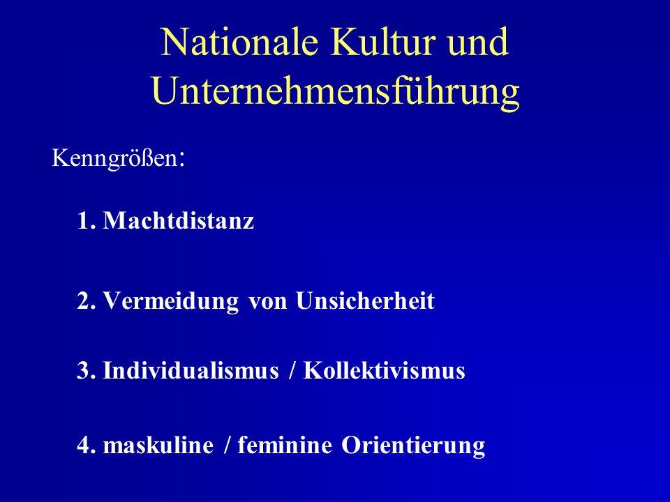 Nationale Kultur und Unternehmensführung