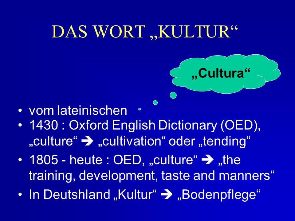 """DAS WORT """"KULTUR """"Cultura vom lateinischen"""