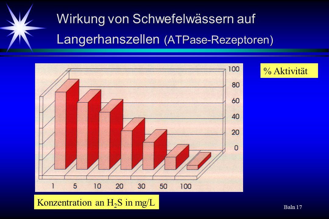 Wirkung von Schwefelwässern auf Langerhanszellen (ATPase-Rezeptoren)