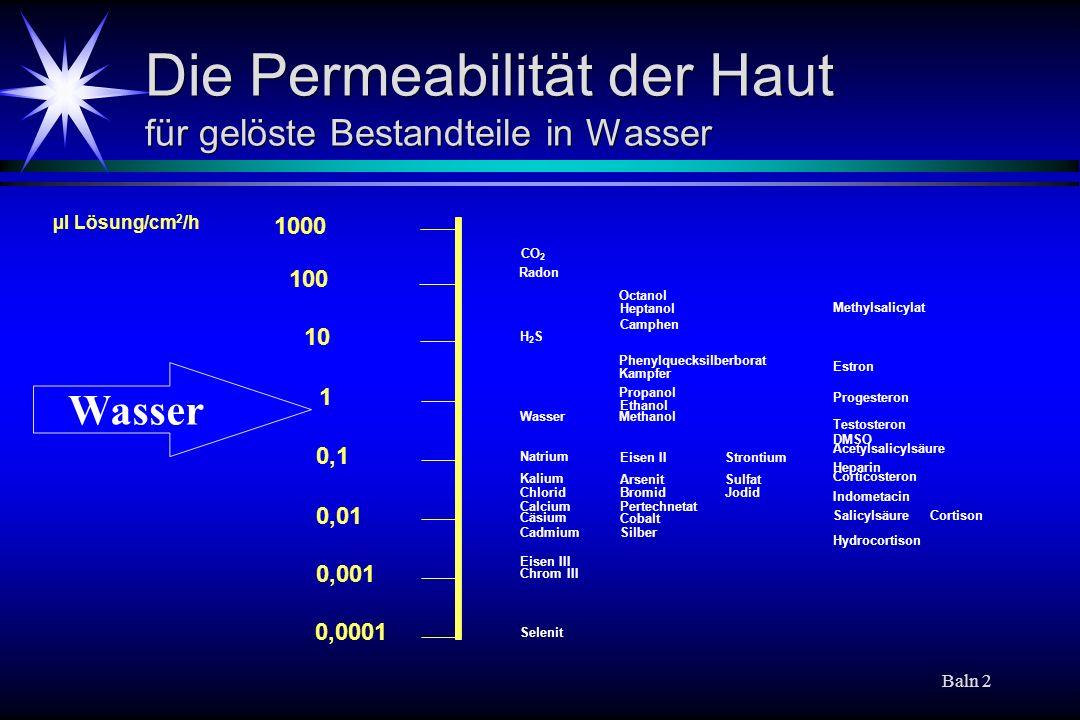 Die Permeabilität der Haut für gelöste Bestandteile in Wasser