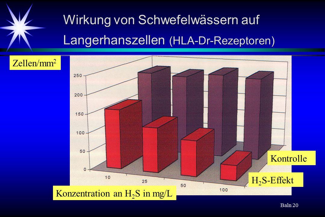 Wirkung von Schwefelwässern auf Langerhanszellen (HLA-Dr-Rezeptoren)