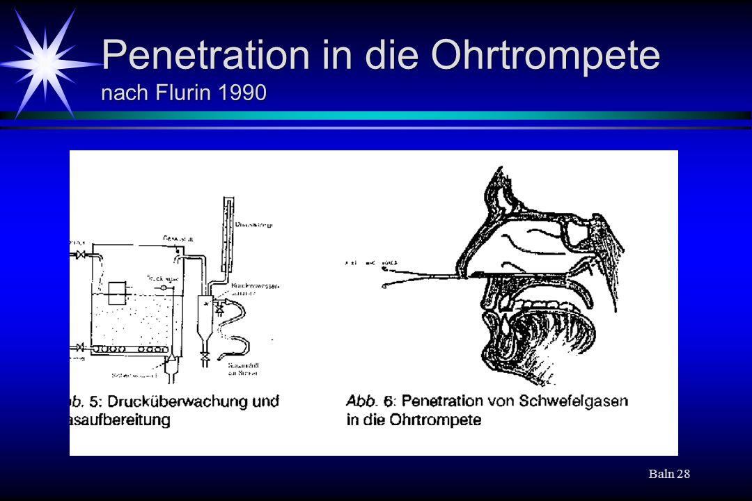 Penetration in die Ohrtrompete nach Flurin 1990