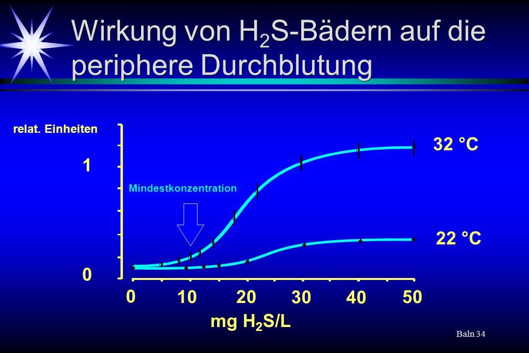 Wirkung von H2S-Bädern auf die periphere Durchblutung