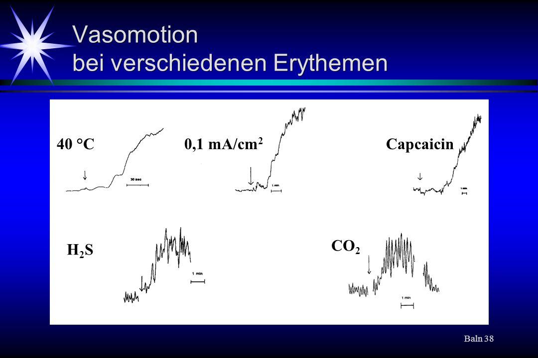 Vasomotion bei verschiedenen Erythemen