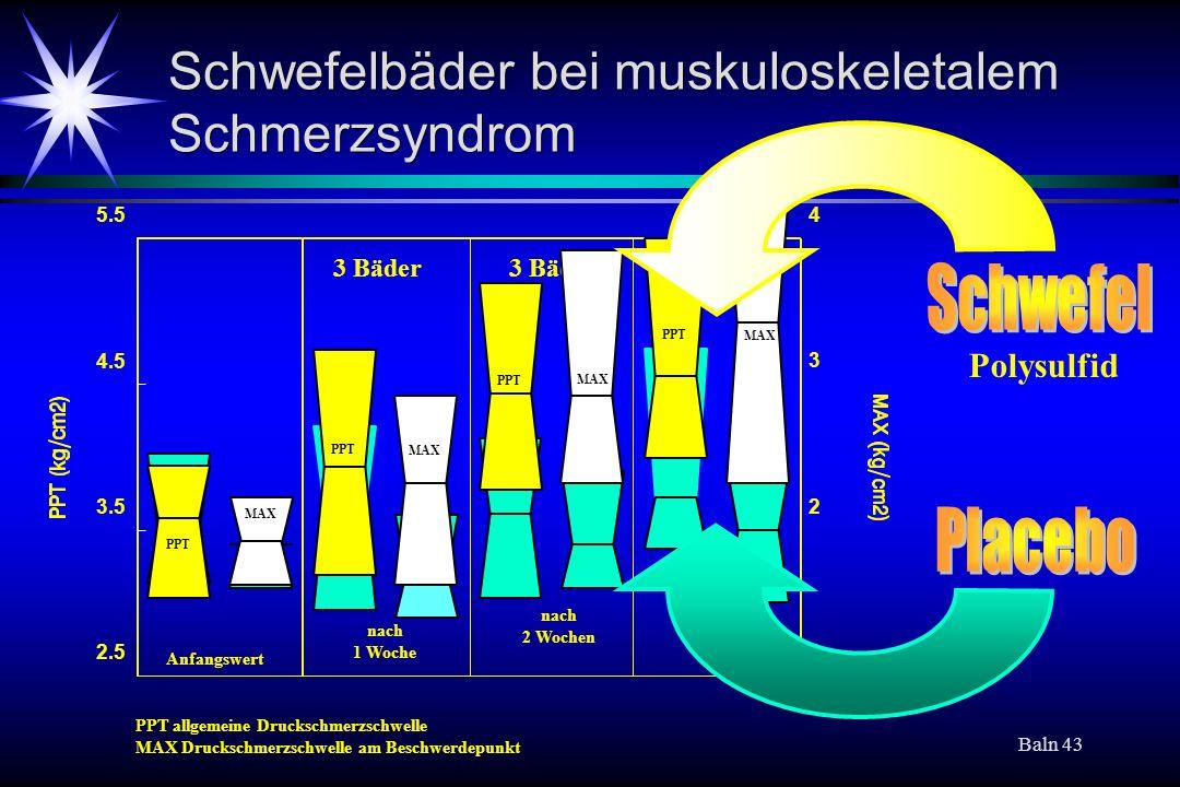 Schwefelbäder bei muskuloskeletalem Schmerzsyndrom