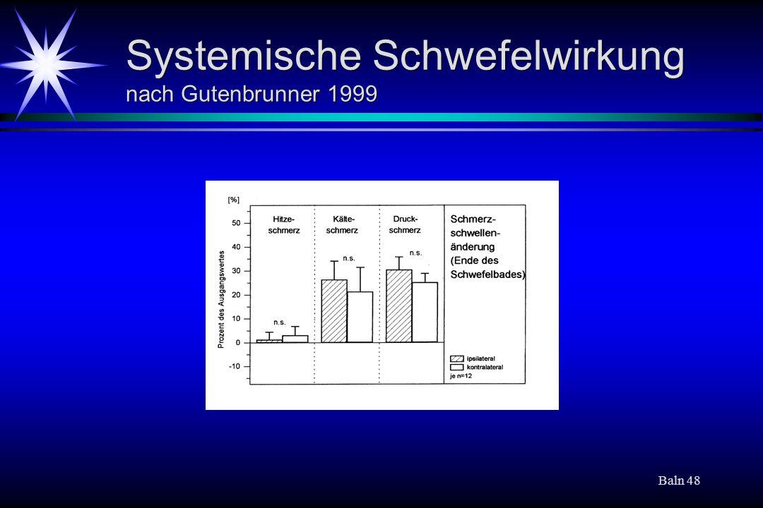 Systemische Schwefelwirkung nach Gutenbrunner 1999