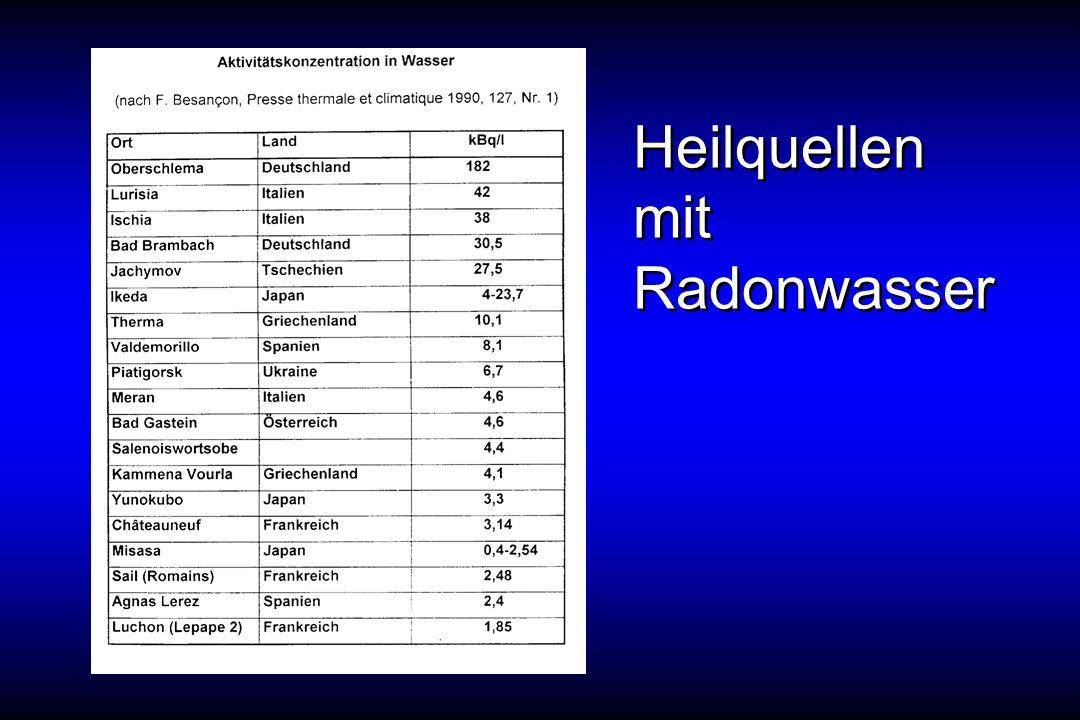Heilquellen mit Radonwasser