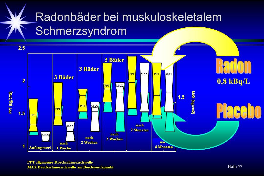 Radonbäder bei muskuloskeletalem Schmerzsyndrom
