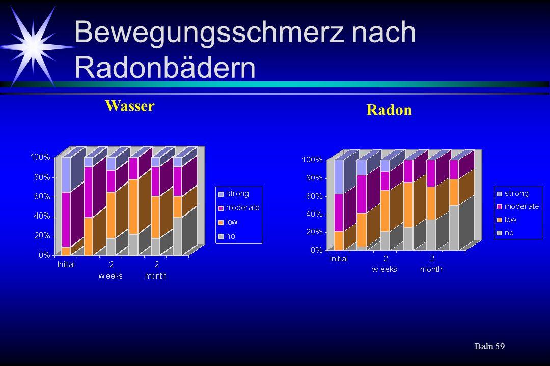Bewegungsschmerz nach Radonbädern