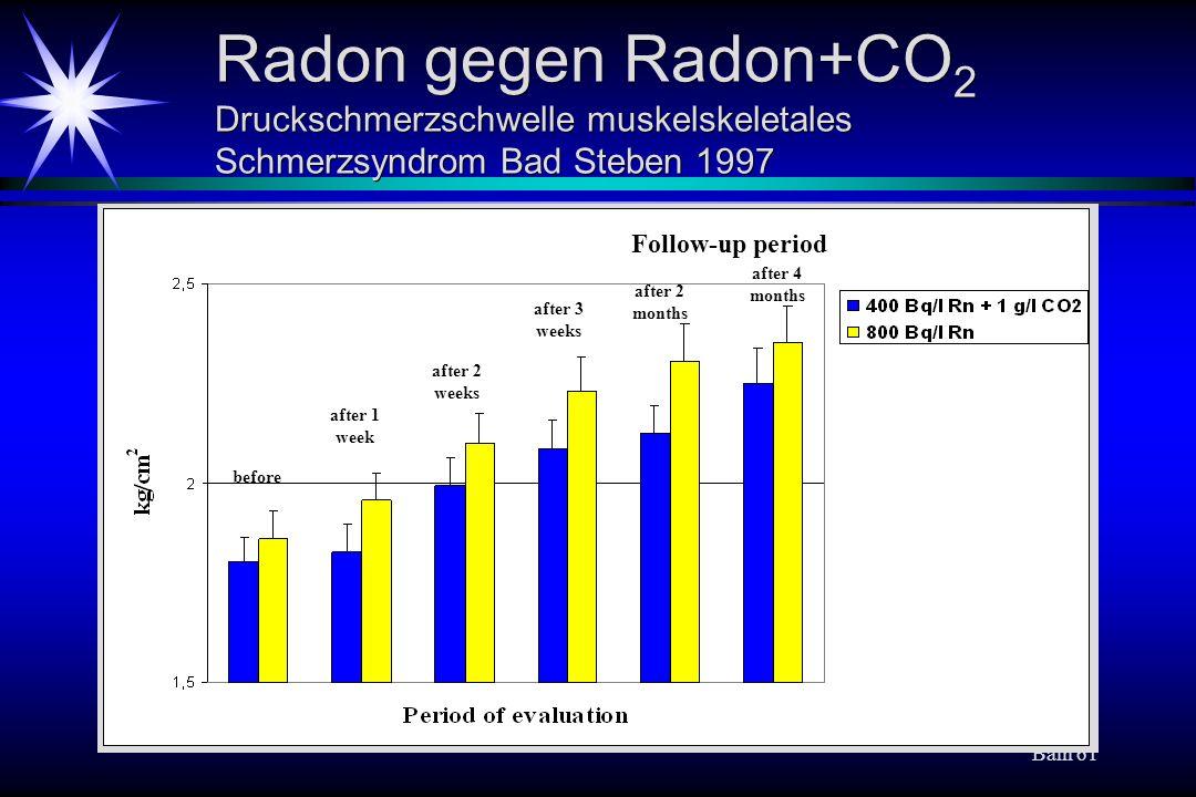 Radon gegen Radon+CO2 Druckschmerzschwelle muskelskeletales Schmerzsyndrom Bad Steben 1997
