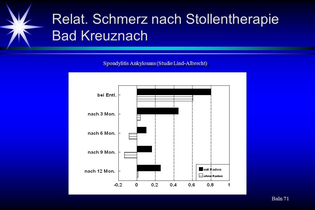 Relat. Schmerz nach Stollentherapie Bad Kreuznach