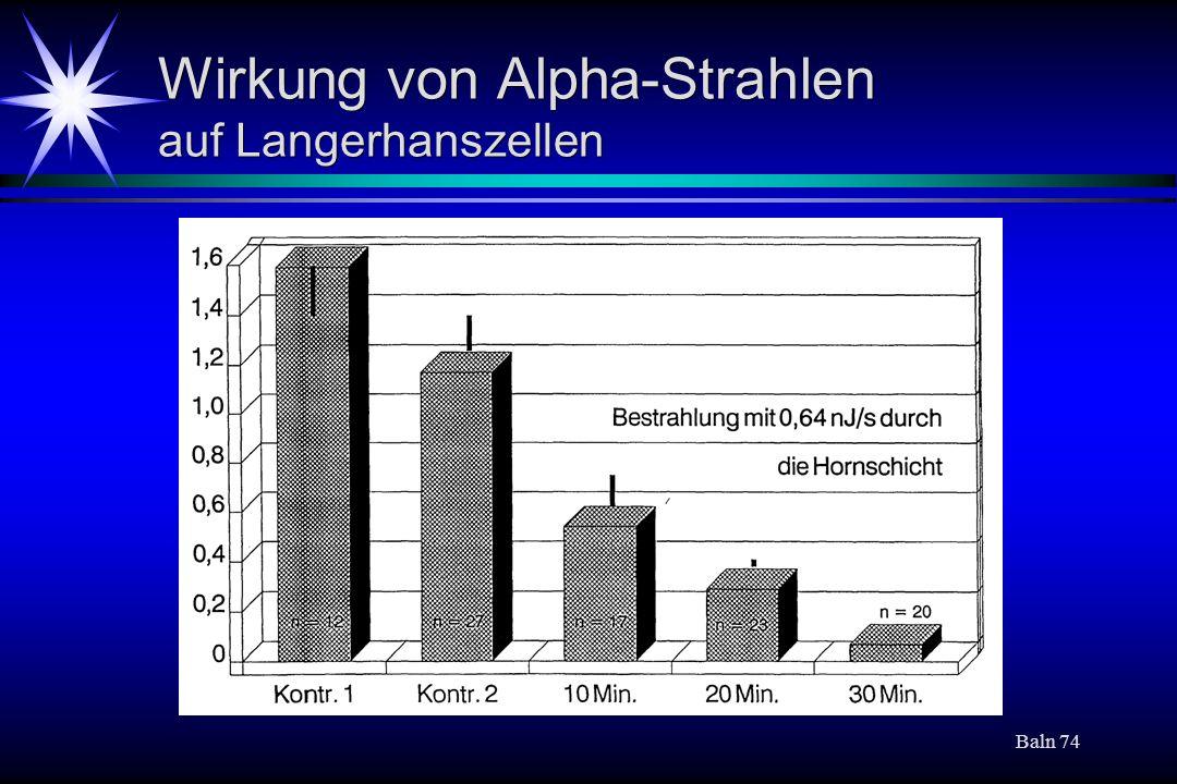 Wirkung von Alpha-Strahlen auf Langerhanszellen