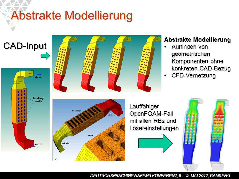 Abstrakte Modellierung