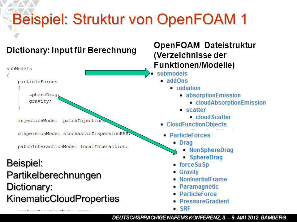 Beispiel: Struktur von OpenFOAM 1