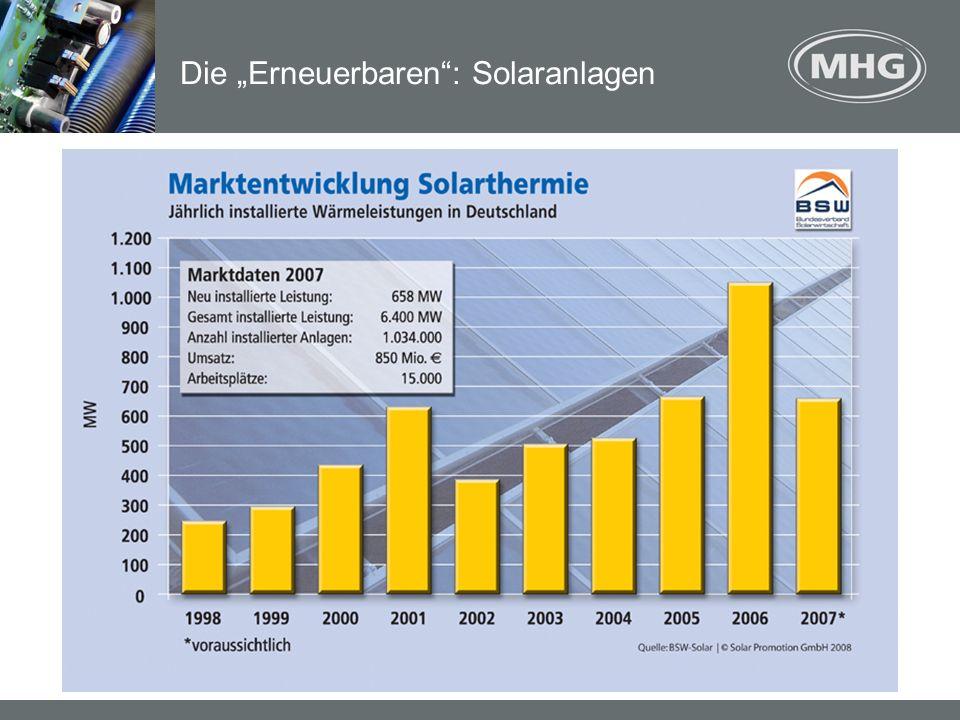 """Die """"Erneuerbaren : Solaranlagen"""