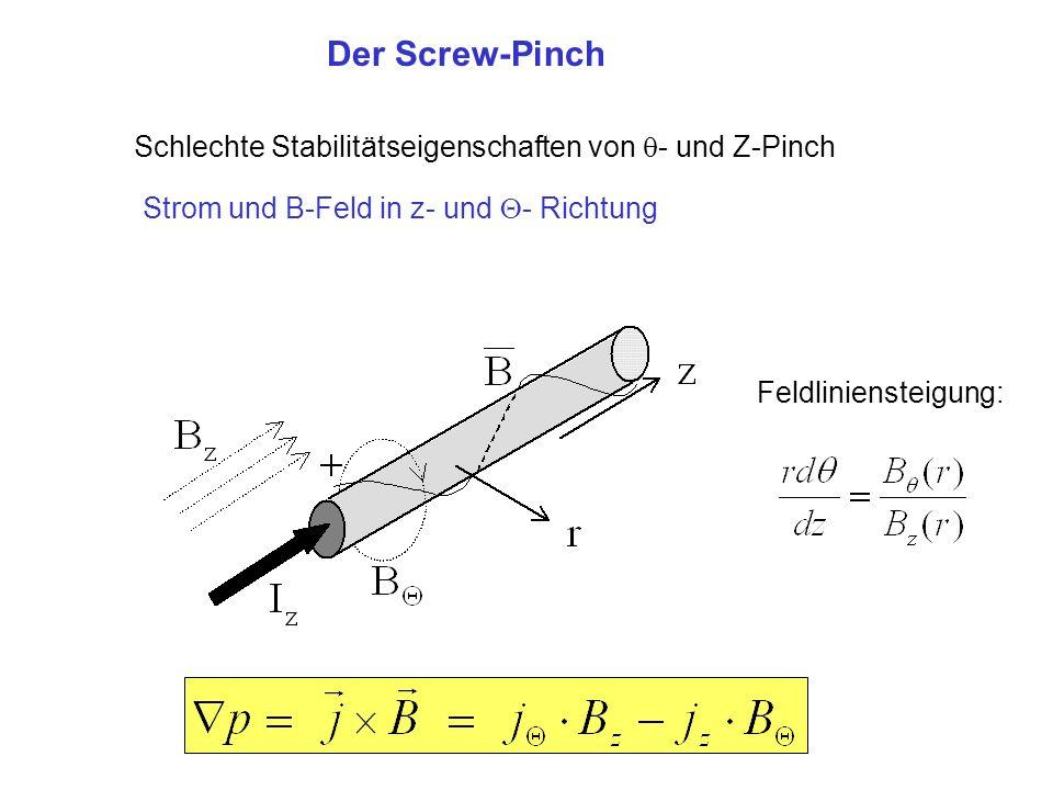 Der Screw-Pinch Schlechte Stabilitätseigenschaften von - und Z-Pinch