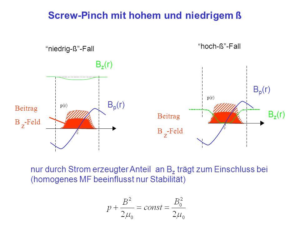 Screw-Pinch mit hohem und niedrigem ß
