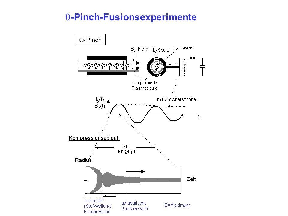 -Pinch-Fusionsexperimente