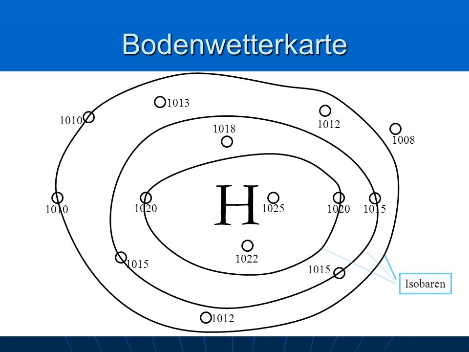 H Bodenwetterkarte 1013 925 930 1010 1012 1018 QFE 1008 970 980 1010