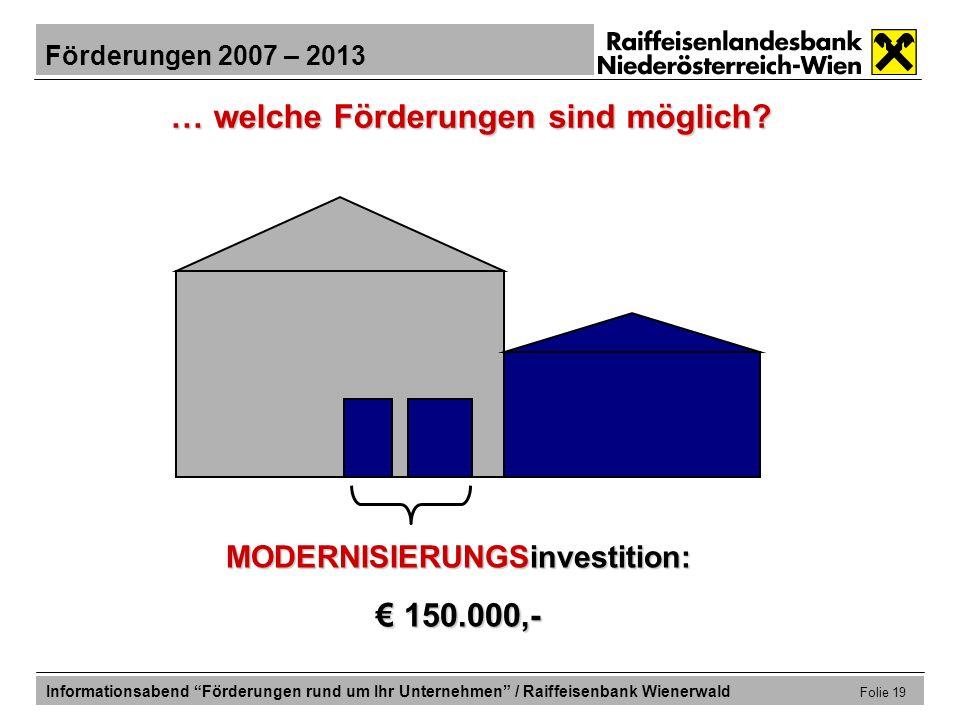 … welche Förderungen sind möglich MODERNISIERUNGSinvestition: