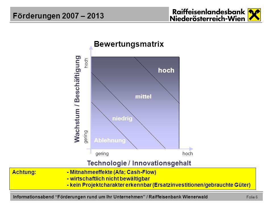 Bewertungsmatrix hoch Wachstum / Beschäftigung