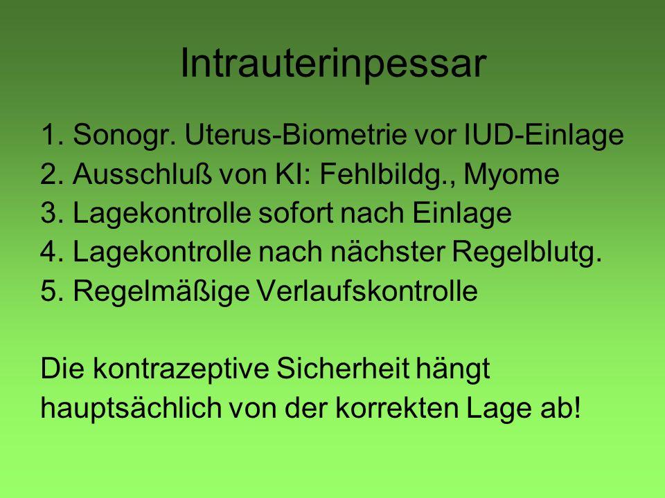 Intrauterinpessar 1. Sonogr. Uterus-Biometrie vor IUD-Einlage