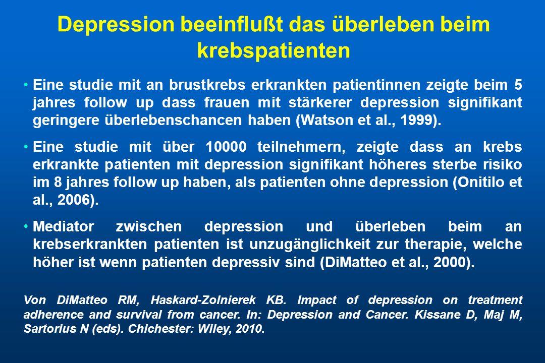 Depression beeinflußt das überleben beim krebspatienten