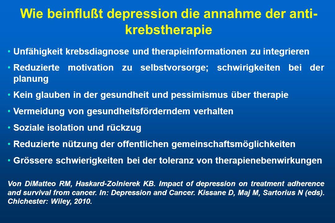 Wie beinflußt depression die annahme der anti- krebstherapie