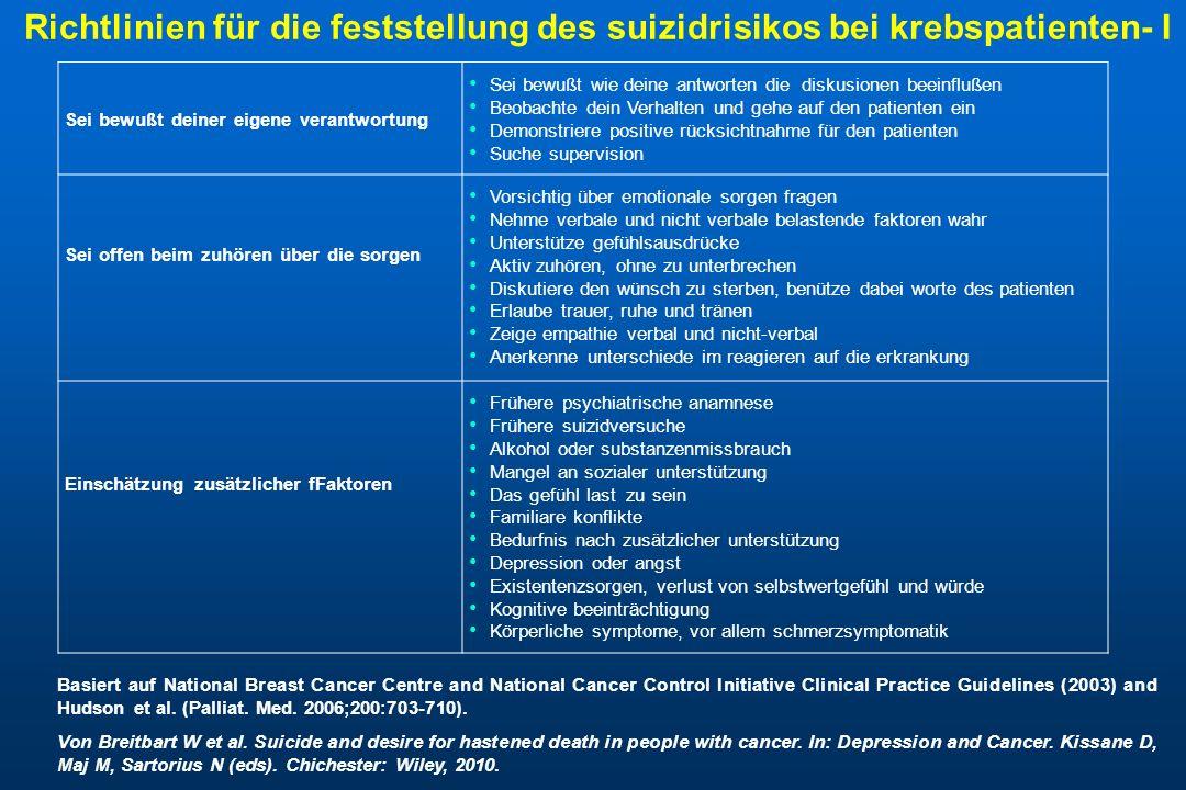 Richtlinien für die feststellung des suizidrisikos bei krebspatienten- I