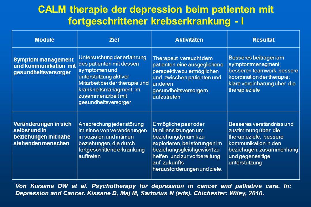 CALM therapie der depression beim patienten mit fortgeschrittener krebserkrankung - I