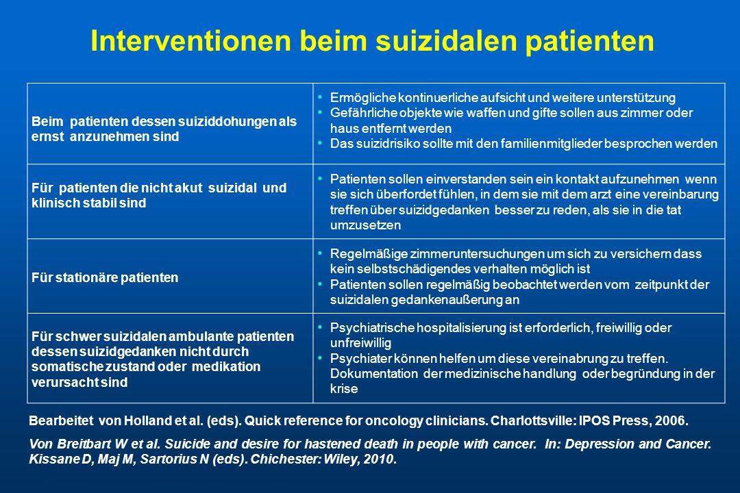 Interventionen beim suizidalen patienten