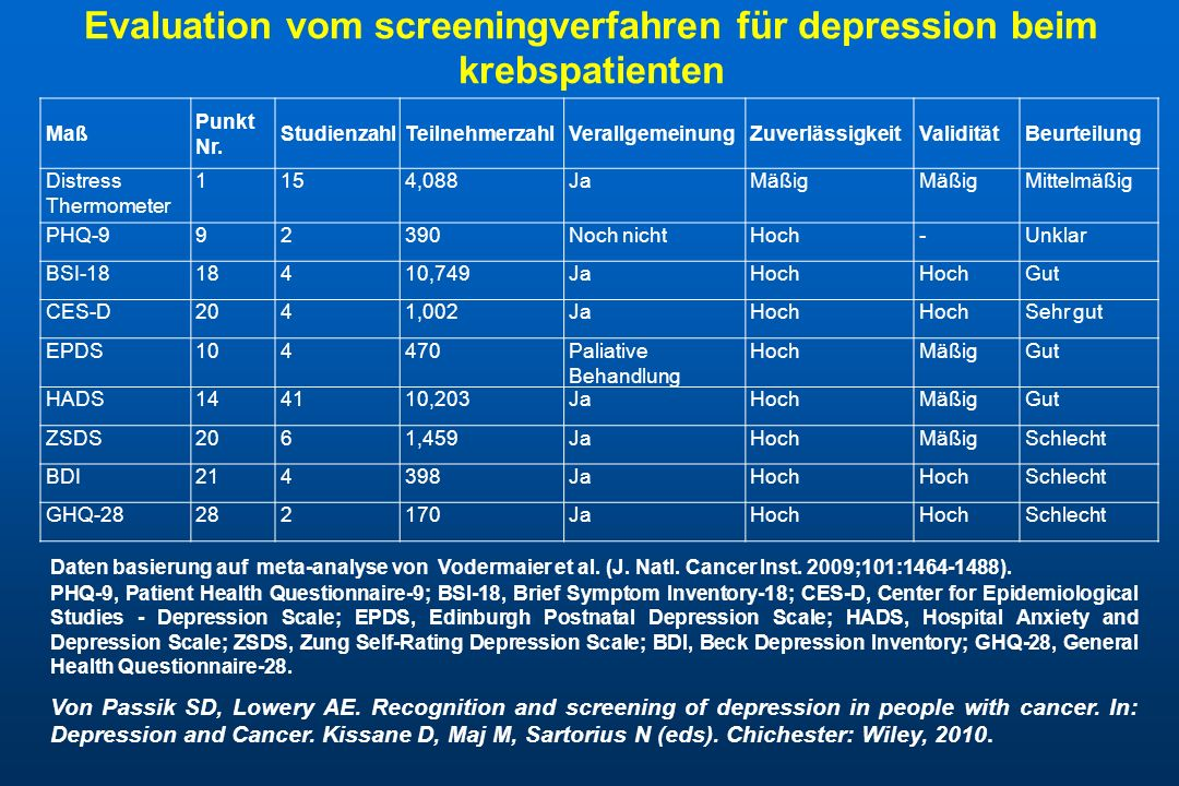 Evaluation vom screeningverfahren für depression beim krebspatienten